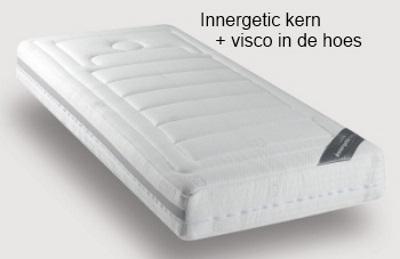 Innergetic De Luxe